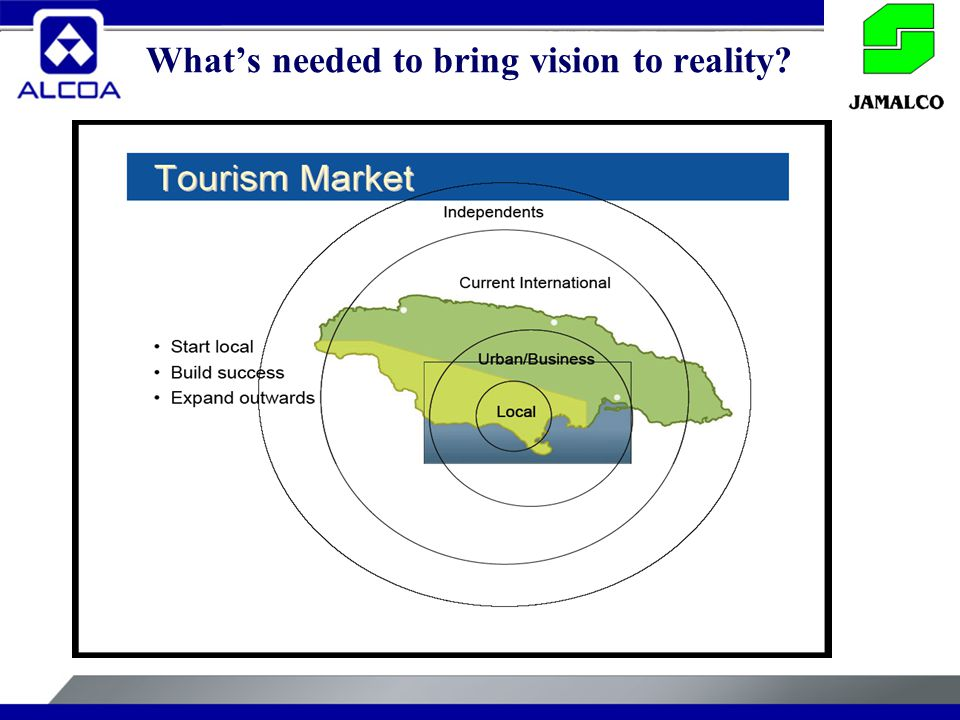 What's needed to bring vision to reality?
