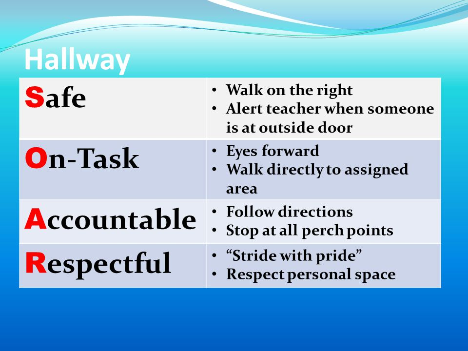 Hallway S afe Walk on the right Alert teacher when someone is at outside door O n-Task Eyes forward Walk directly to assigned area A ccountable Follow directions Stop at all perch points R espectful Stride with pride Respect personal space