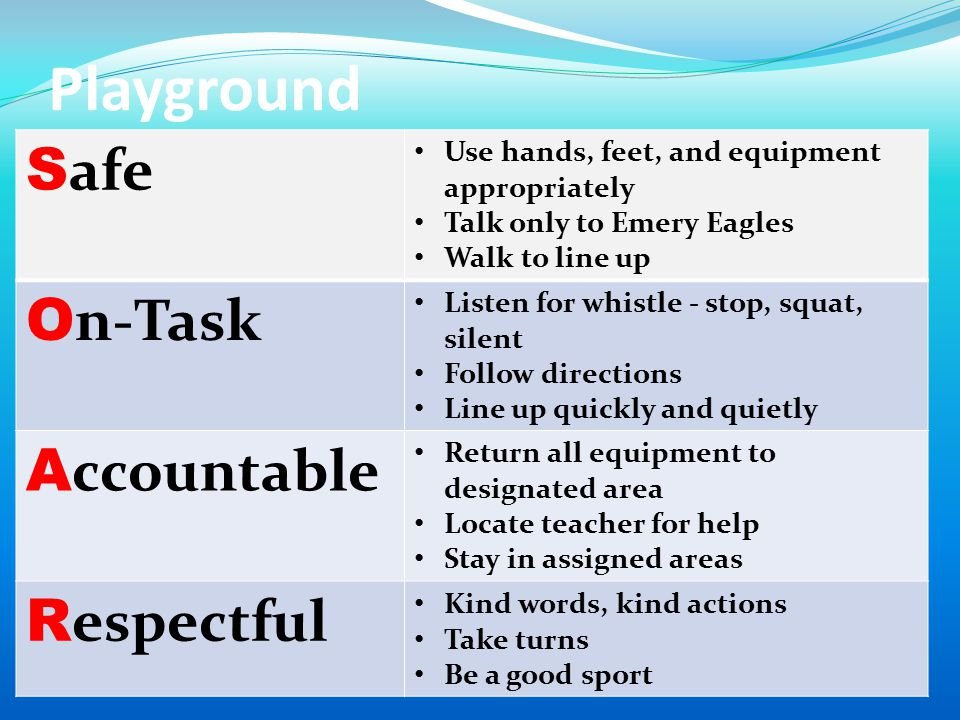 Playground S afe Use hands, feet, and equipment appropriately Talk only to Emery Eagles Walk to line up O n-Task Listen for whistle - stop, squat, silent Follow directions Line up quickly and quietly A ccountable Return all equipment to designated area Locate teacher for help Stay in assigned areas R espectful Kind words, kind actions Take turns Be a good sport