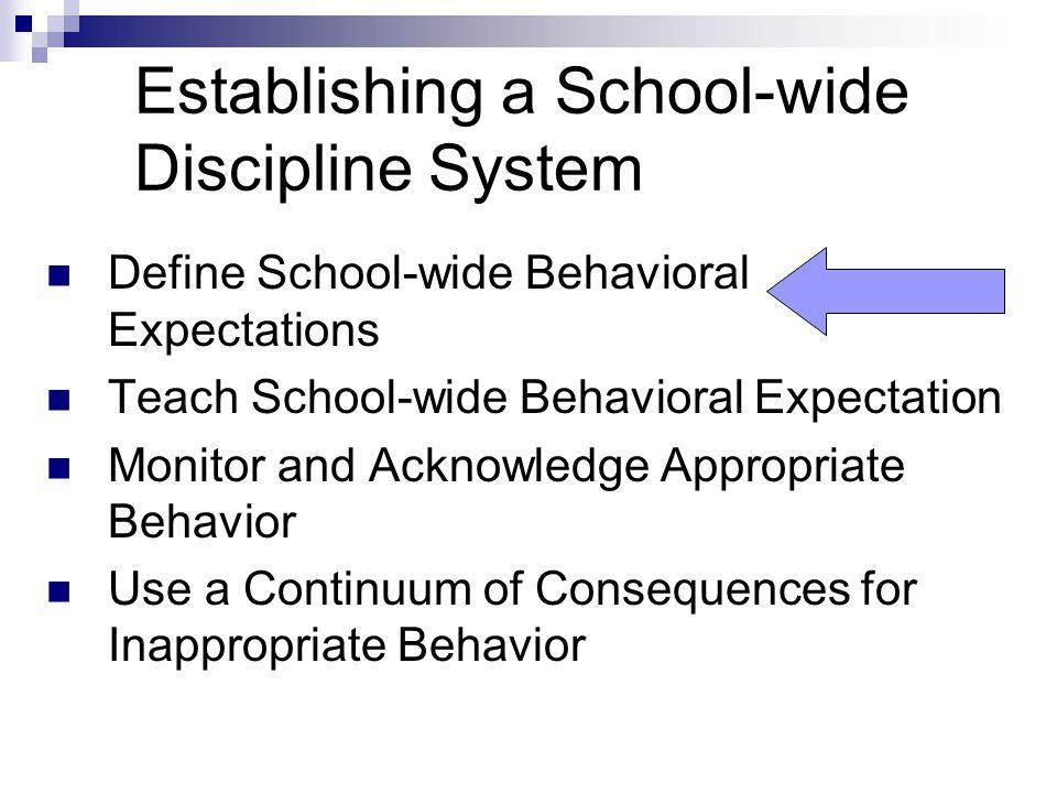 Establishing a School-wide Discipline System Define School-wide Behavioral Expectations Teach School-wide Behavioral Expectation Monitor and Acknowledge Appropriate Behavior Use a Continuum of Consequences for Inappropriate Behavior