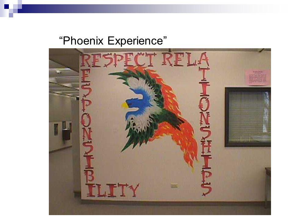 """""""Phoenix Experience"""""""