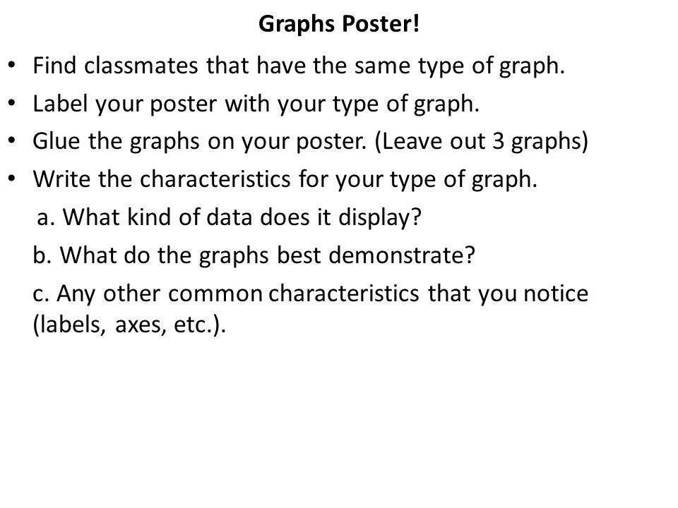 Graphs Poster! Find classmates that have the same type of graph. Label your poster with your type of graph. Glue the graphs on your poster. (Leave out