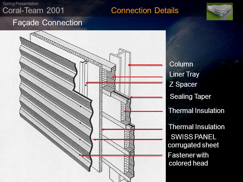 ` Coral-Team 2001 Spring Presentation Connection Details Façade Connection Column Liner Tray Z Spacer Sealing Taper Thermal Insulation SWISS PANEL corrugated sheet Fastener with colored head