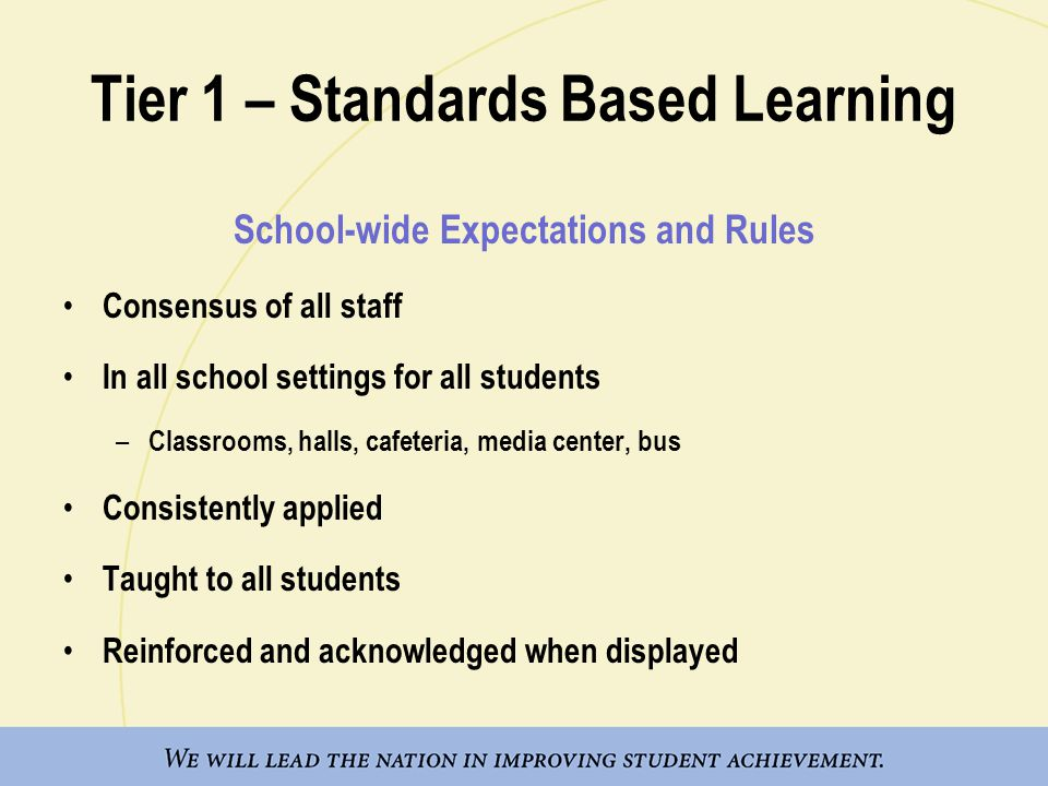 Tier 1 – Standards Based Learning School-wide Expectations and Rules Consensus of all staff In all school settings for all students – Classrooms, halls, cafeteria, media center, bus Consistently applied Taught to all students Reinforced and acknowledged when displayed