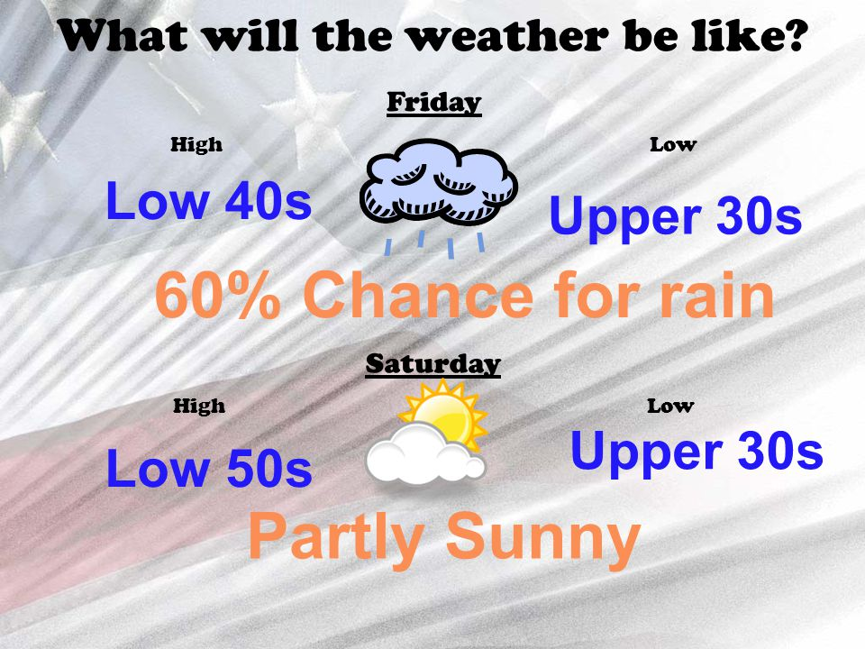What will the weather be like? Friday High Low Saturday High Low 60% Chance for rain Upper 30s Partly Sunny Low 50s Upper 30s Low 40s
