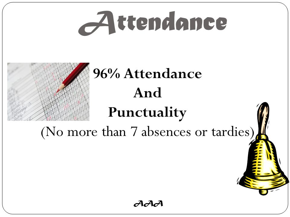 Attendance 96% Attendance And Punctuality (No more than 7 absences or tardies) AAA