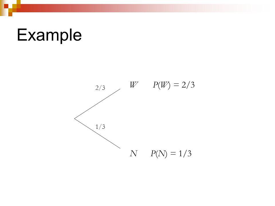 Example W N 2/3 1/3 P(W) = 2/3 P(N) = 1/3