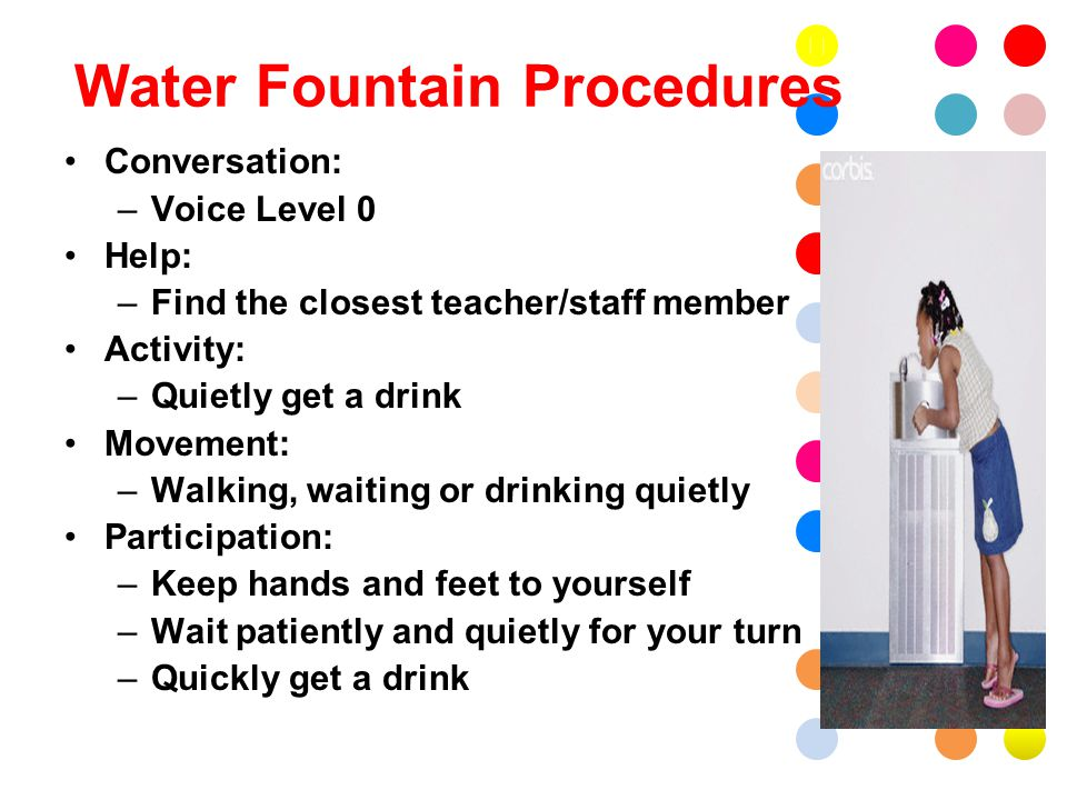 Water Fountain Procedures Conversation: –Voice Level 0 Help: –Find the closest teacher/staff member Activity: –Quietly get a drink Movement: –Walking, waiting or drinking quietly Participation: –Keep hands and feet to yourself –Wait patiently and quietly for your turn –Quickly get a drink