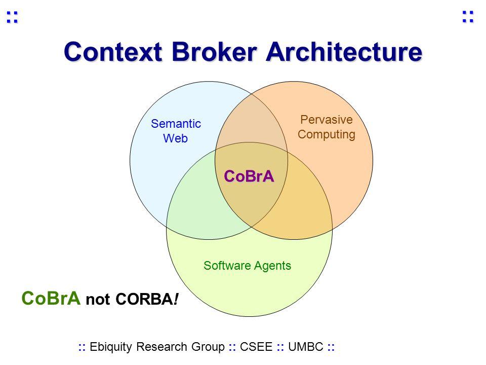 :: Ebiquity Research Group :: CSEE :: UMBC :: :: :: Context Broker Architecture Semantic Web Pervasive Computing Software Agents CoBrA CoBrA not CORBA!