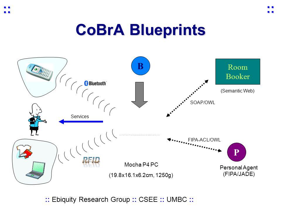:: Ebiquity Research Group :: CSEE :: UMBC :: :: :: CoBrA Blueprints Mocha P4 PC (19.8x16.1x6.2cm, 1250g) B Services Room Booker SOAP/OWL P Personal Agent (FIPA/JADE) FIPA-ACL/OWL (Semantic Web)