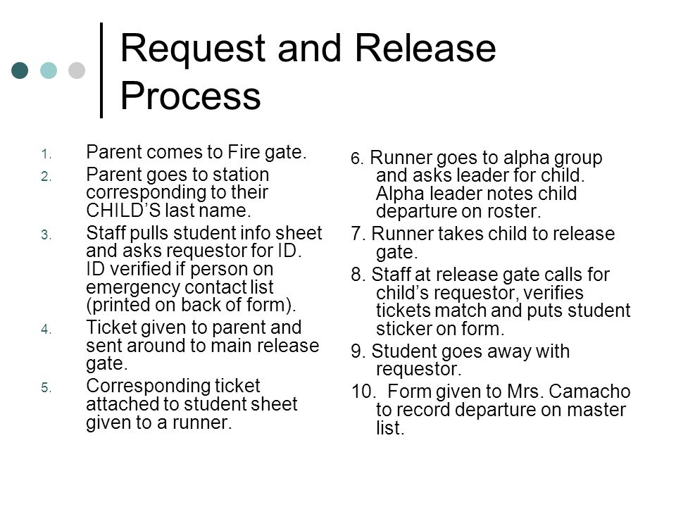 Request and Release Process 1.Parent comes to Fire gate.