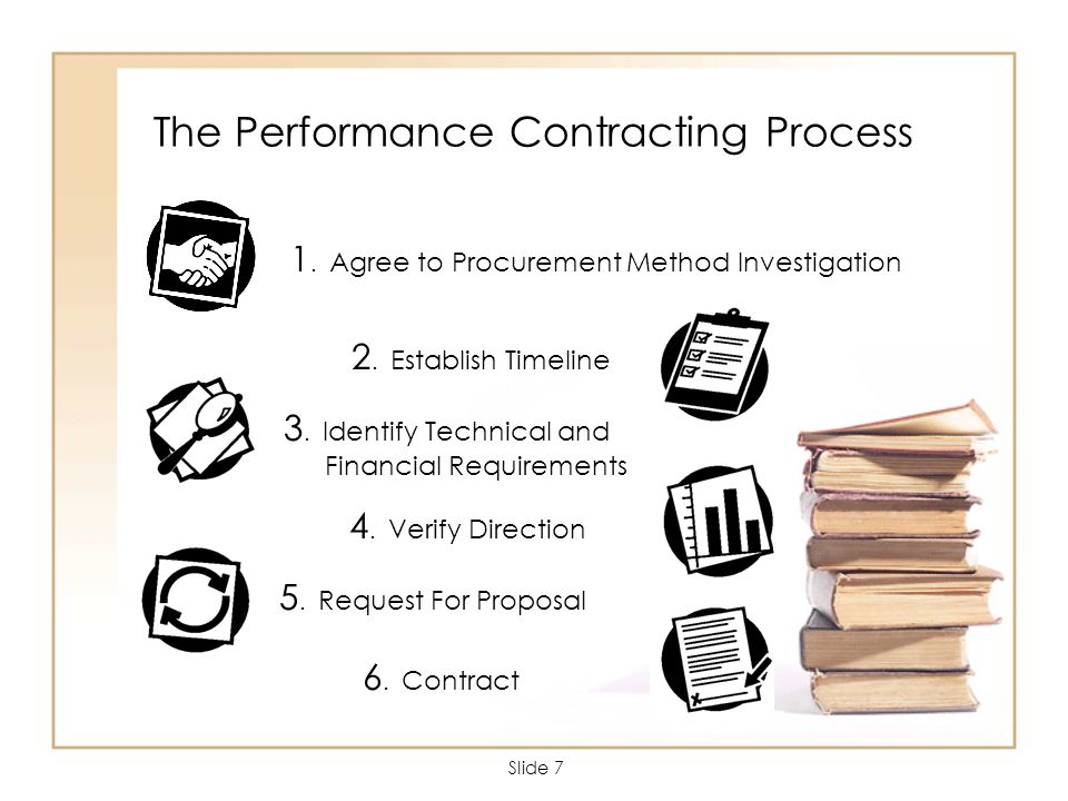 Slide 7 The Performance Contracting Process 1. Agree to Procurement Method Investigation 2.