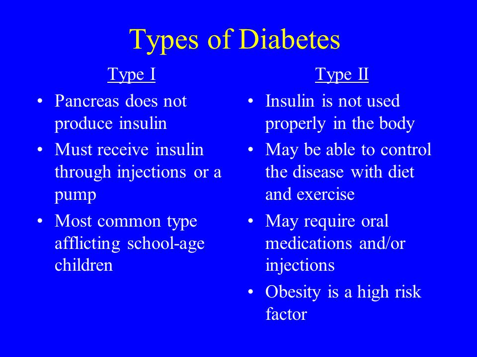 Types of Diabetes Type I Pancreas does not produce insulin Must receive insulin through injections or a pump Most common type afflicting school-age children Type II Insulin is not used properly in the body May be able to control the disease with diet and exercise May require oral medications and/or injections Obesity is a high risk factor
