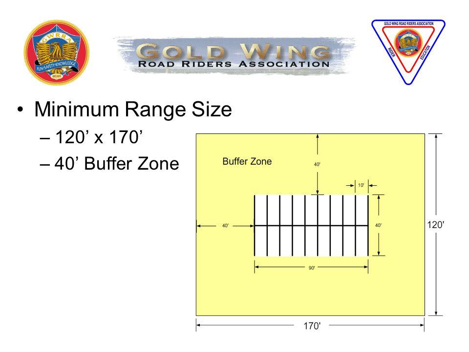 Minimum Range Size –120' x 170' –40' Buffer Zone