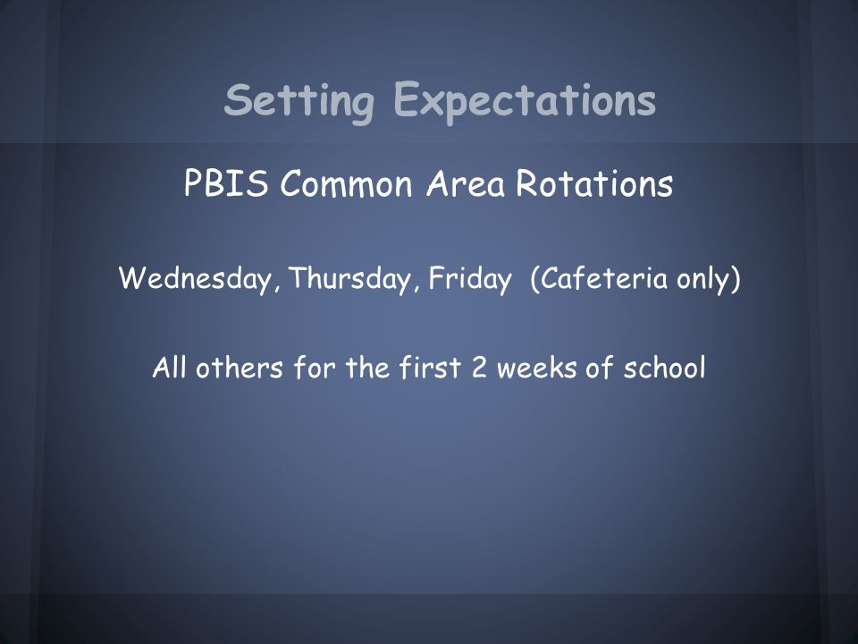 Setting Expectations PBIS Common Area Rotations Wednesday, Thursday, Friday (Cafeteria only) All others for the first 2 weeks of school