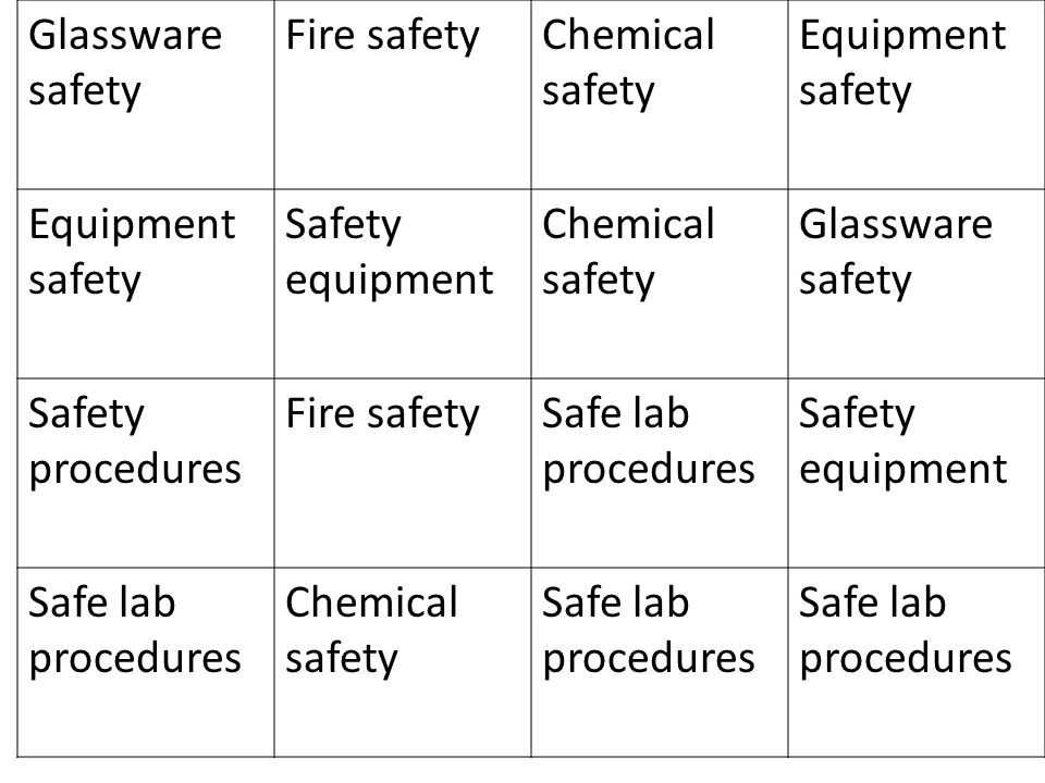 Glassware safety Fire safetyChemical safety Equipment safety Safety equipment Chemical safety Glassware safety Safety procedures Fire safetySafe lab procedures Safety equipment Safe lab procedures Chemical safety Safe lab procedures