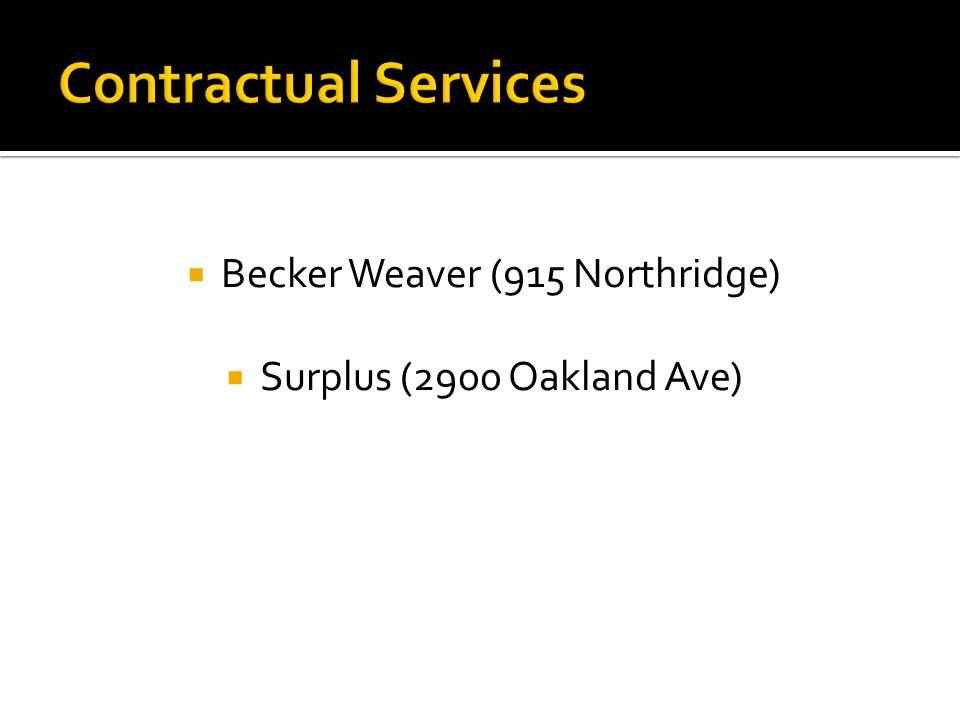  Becker Weaver (915 Northridge)  Surplus (2900 Oakland Ave)