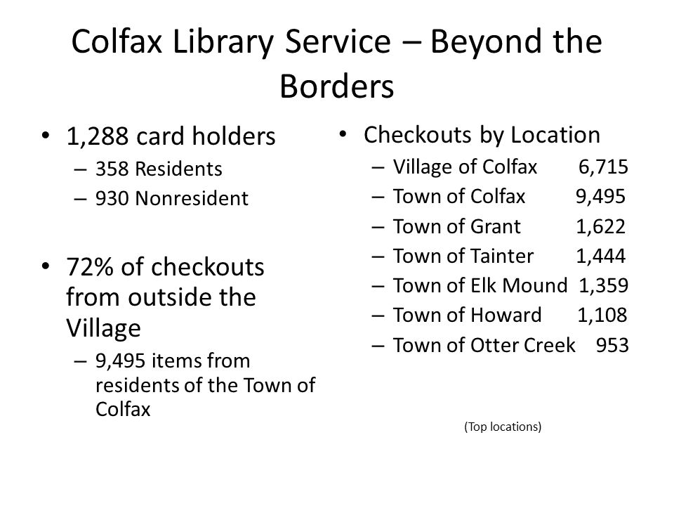 Colfax Library Service – Beyond the Borders 1,288 card holders – 358 Residents – 930 Nonresident 72% of checkouts from outside the Village – 9,495 items from residents of the Town of Colfax Checkouts by Location – Village of Colfax 6,715 – Town of Colfax 9,495 – Town of Grant 1,622 – Town of Tainter 1,444 – Town of Elk Mound 1,359 – Town of Howard 1,108 – Town of Otter Creek 953 (Top locations)