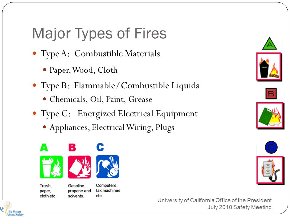 Major Types of Fires University of California Office of the President July 2010 Safety Meeting Type A: Combustible Materials Paper, Wood, Cloth Type B: Flammable/Combustible Liquids Chemicals, Oil, Paint, Grease Type C: Energized Electrical Equipment Appliances, Electrical Wiring, Plugs