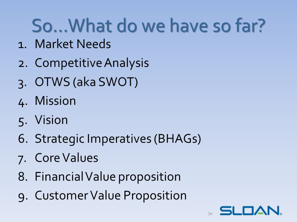 So…What do we have so far? 1.Market Needs 2.Competitive Analysis 3.OTWS (aka SWOT) 4.Mission 5.Vision 6.Strategic Imperatives (BHAGs) 7.Core Values 8.