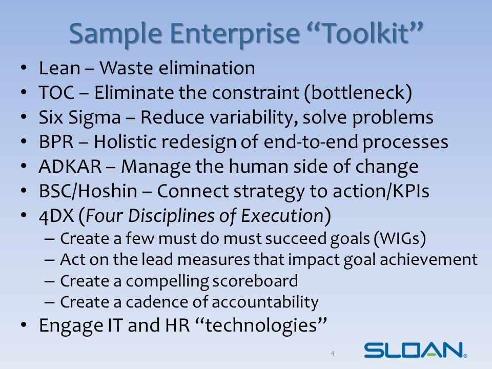 "Sample Enterprise ""Toolkit"" Lean – Waste elimination TOC – Eliminate the constraint (bottleneck) Six Sigma – Reduce variability, solve problems BPR –"