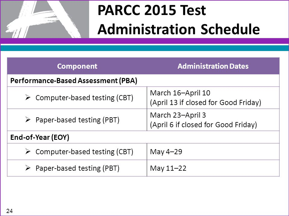 PARCC 2015 Test Administration Schedule ComponentAdministration Dates Performance-Based Assessment (PBA)  Computer-based testing (CBT) March 16–April 10 (April 13 if closed for Good Friday)  Paper-based testing (PBT) March 23–April 3 (April 6 if closed for Good Friday) End-of-Year (EOY)  Computer-based testing (CBT)May 4–29  Paper-based testing (PBT)May 11–22 24