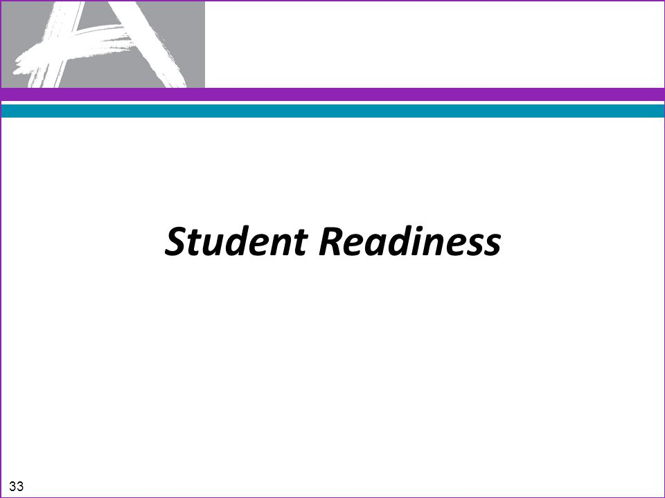 Student Readiness 33