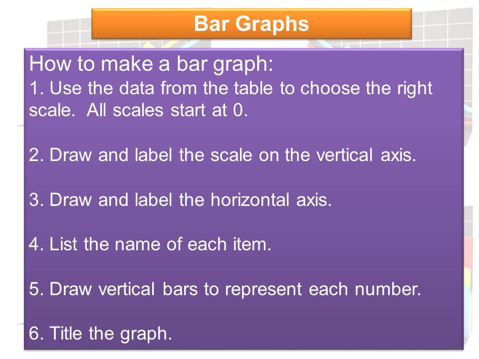 Bar Graphs display data so that it can be easily understood. You can use graphs to compare sets of data.