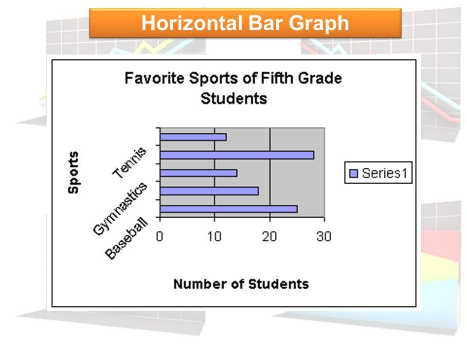Vertical Bar Graph