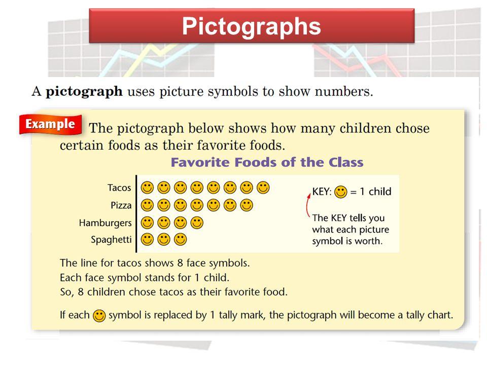 Pictograph s