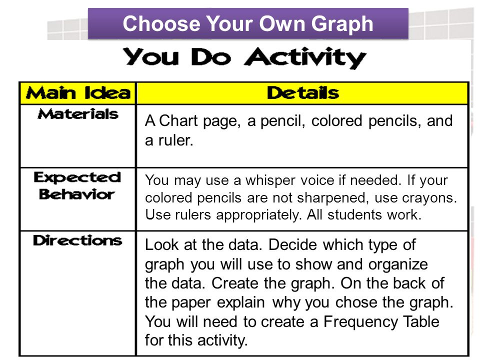 Choose Your Own Graph