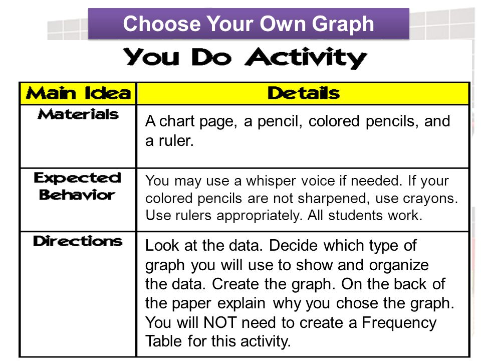 You may use a whisper voice if needed. If your colored pencils are not sharpened, use crayons. Use rulers appropriately. All students work. A chart pa