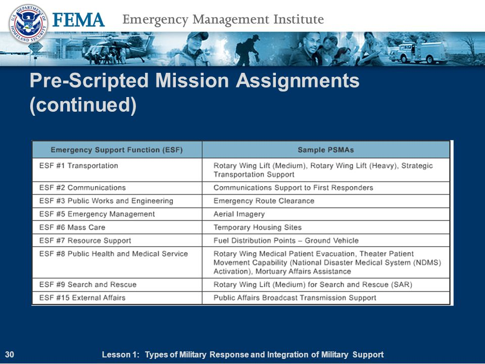 Pre-Scripted Mission Assignments (continued) Lesson 1: Types of Military Response and Integration of Military Support30