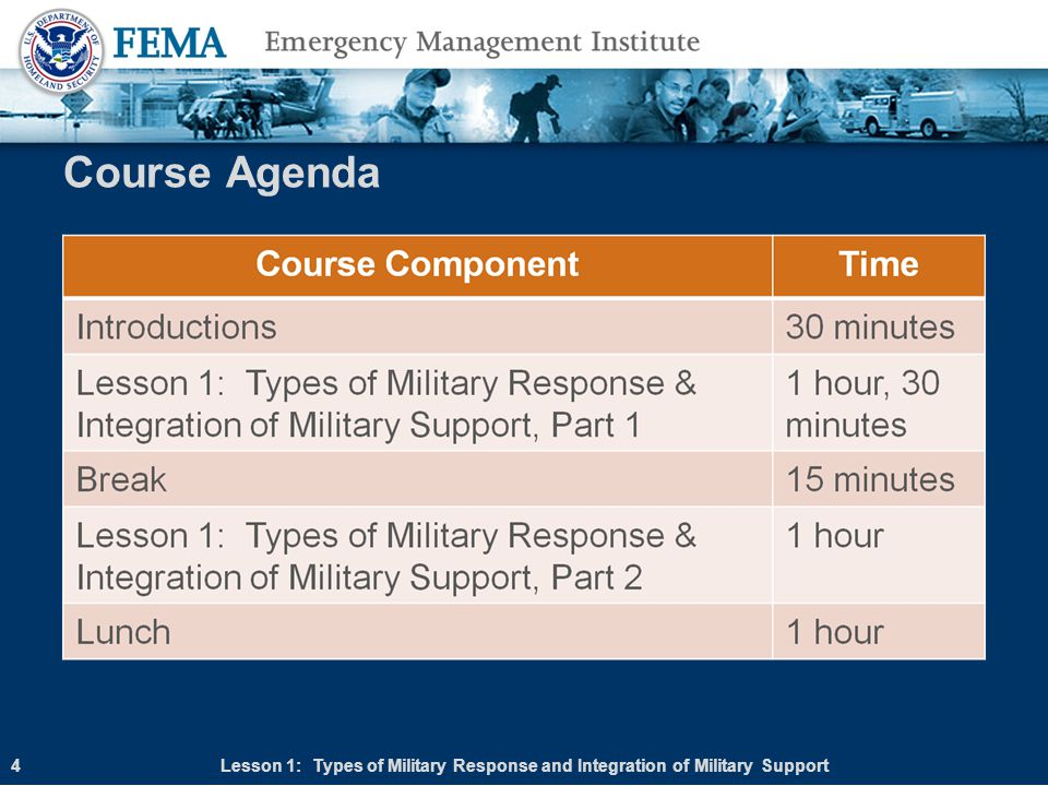 Course Agenda (continued) Lesson 1: Types of Military Response and Integration of Military Support5