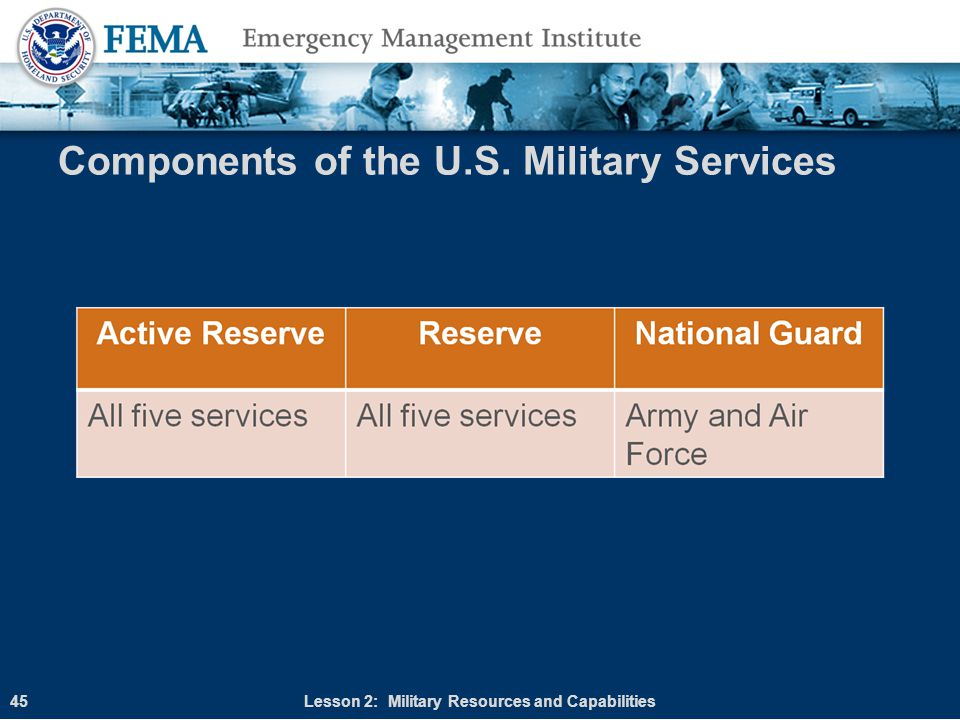 Components of the U.S. Military Services Lesson 2: Military Resources and Capabilities45