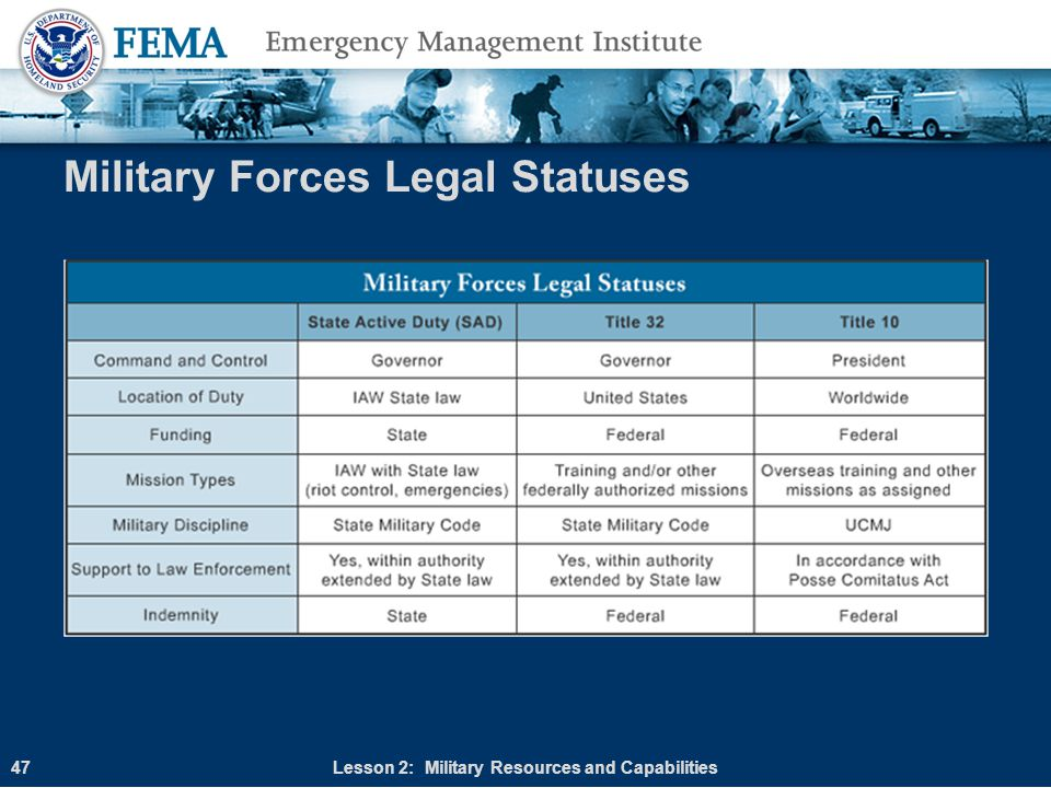 Military Forces Legal Statuses Lesson 2: Military Resources and Capabilities47