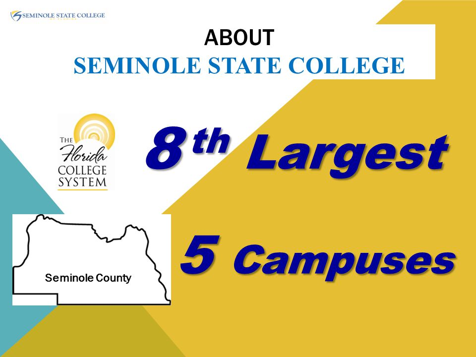 8 th Largest ABOUT SEMINOLE STATE COLLEGE 5 Campuses Seminole County