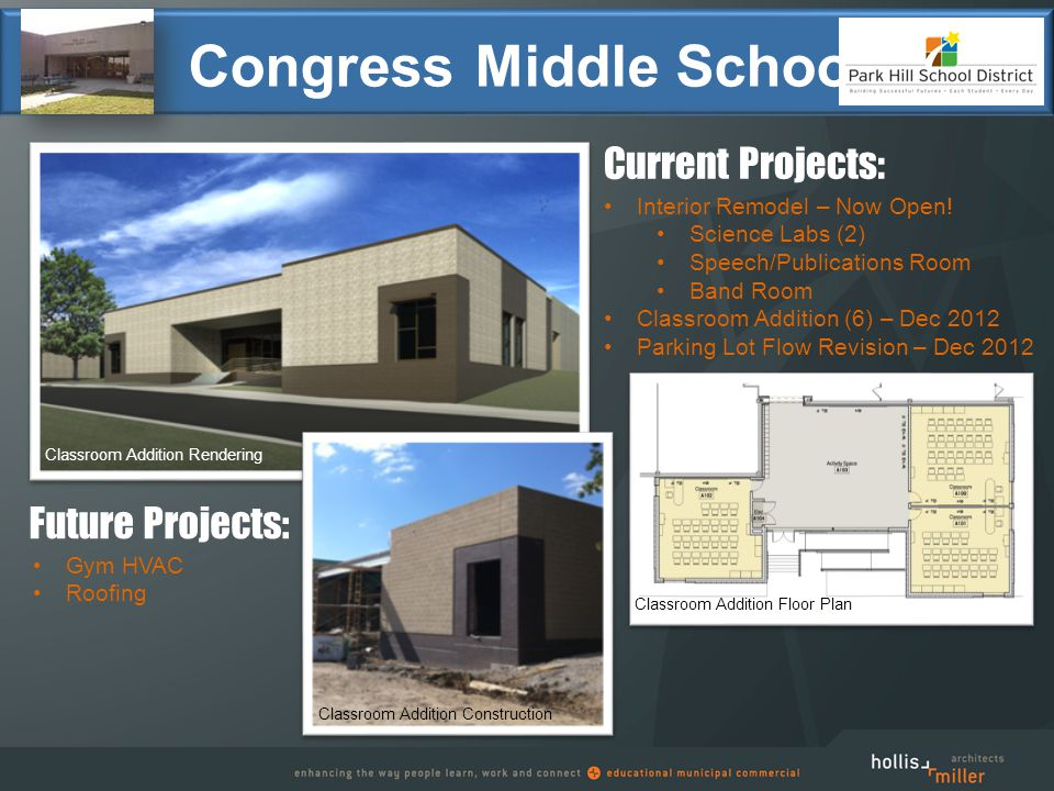 NW Old Tiffany Springs Road Congress Middle School Interior Remodel – Now Open.
