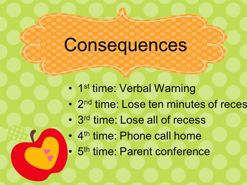 Consequences 1 st time: Verbal Warning 2 nd time: Lose ten minutes of recess 3 rd time: Lose all of recess 4 th time: Phone call home 5 th time: Paren