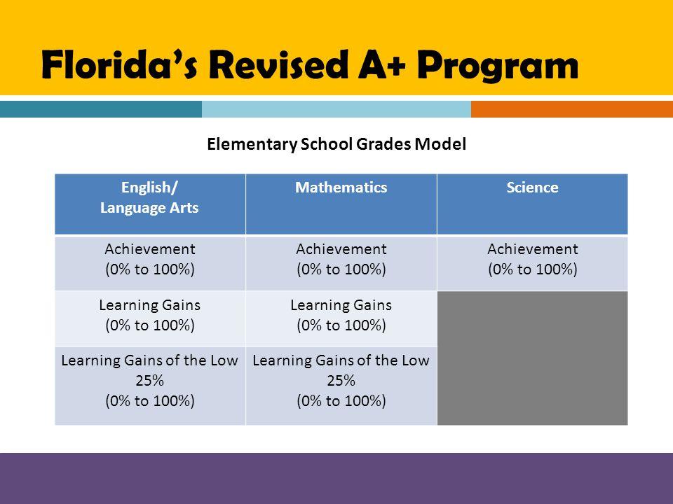 Florida's Revised A+ Program English/ Language Arts MathematicsScience Achievement (0% to 100%) Achievement (0% to 100%) Achievement (0% to 100%) Lear