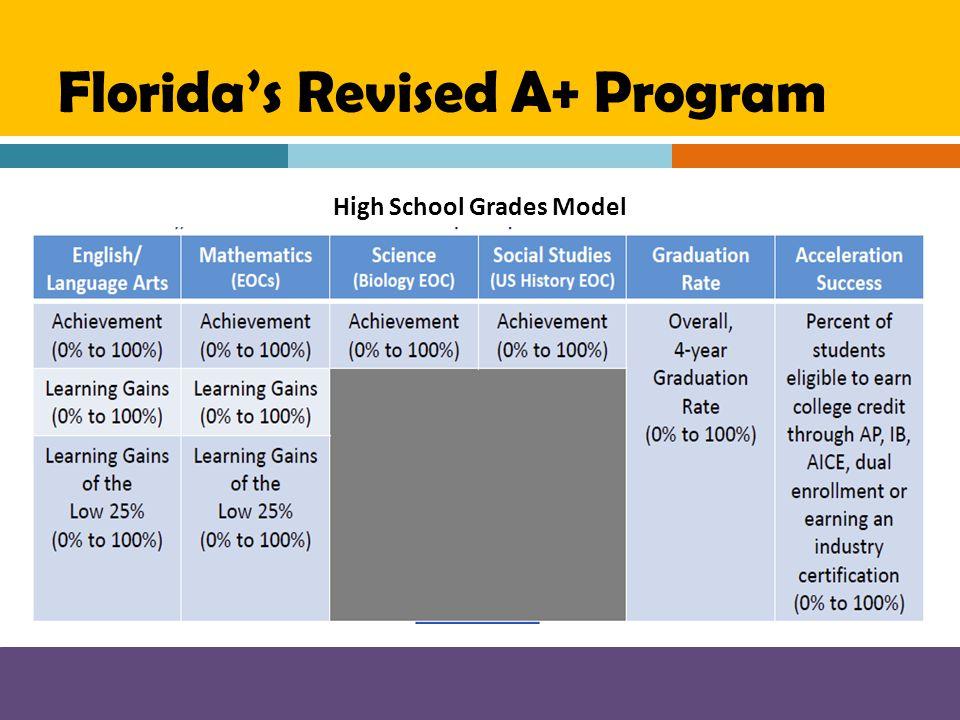 Florida's Revised A+ Program High School Grades Model