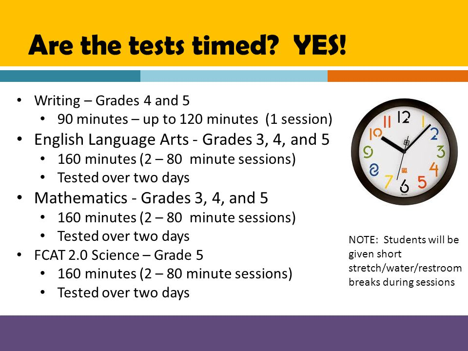 Are the tests timed? YES! Writing – Grades 4 and 5 90 minutes – up to 120 minutes (1 session) English Language Arts - Grades 3, 4, and 5 160 minutes (