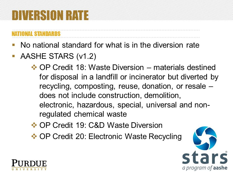 DIVERSION RATE NATIONAL STANDARDS 14  No national standard for what is in the diversion rate  AASHE STARS (v1.2)  OP Credit 18: Waste Diversion – materials destined for disposal in a landfill or incinerator but diverted by recycling, composting, reuse, donation, or resale – does not include construction, demolition, electronic, hazardous, special, universal and non- regulated chemical waste  OP Credit 19: C&D Waste Diversion  OP Credit 20: Electronic Waste Recycling