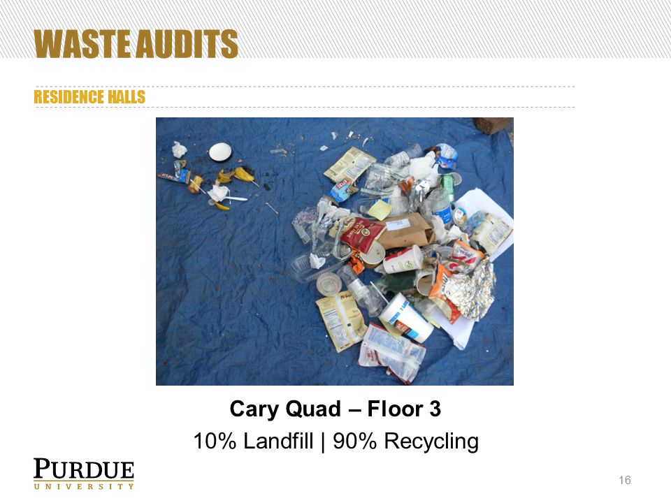 WASTE AUDITS RESIDENCE HALLS 16 Cary Quad – Floor 3 10% Landfill | 90% Recycling