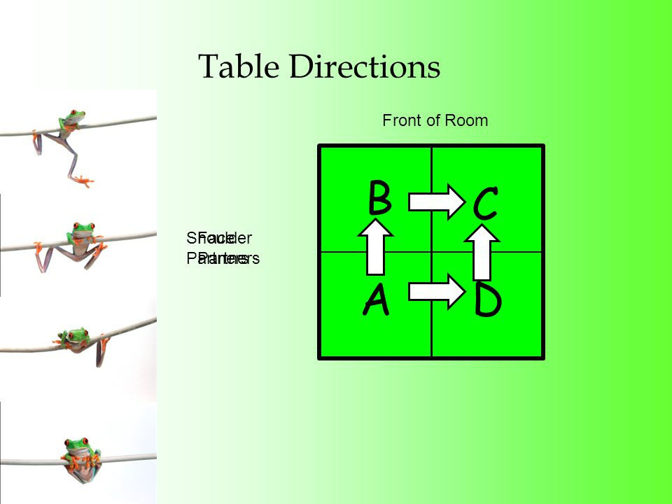 Front of Room A B C D Face Partners Shoulder Partners Table Directions