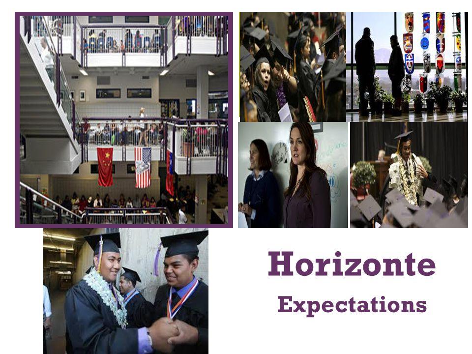 + Horizonte Expectations