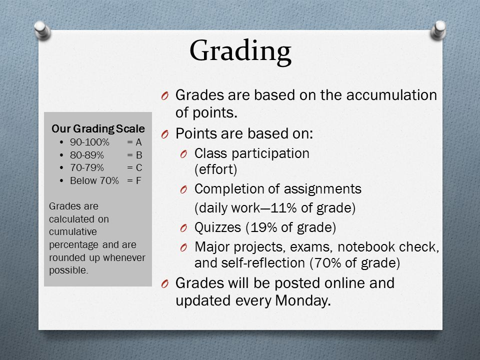 Grading O Grades are based on the accumulation of points.