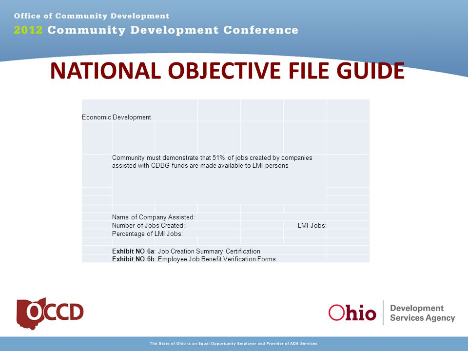 NATIONAL OBJECTIVE FILE GUIDE Economic Development  Community must demonstrate that 51% of jobs created by companies assisted with CDBG funds are made available to LMI persons Name of Company Assisted: Number of Jobs Created: LMI Jobs: Percentage of LMI Jobs: Exhibit NO 6a: Job Creation Summary Certification Exhibit NO 6b: Employee Job Benefit Verification Forms