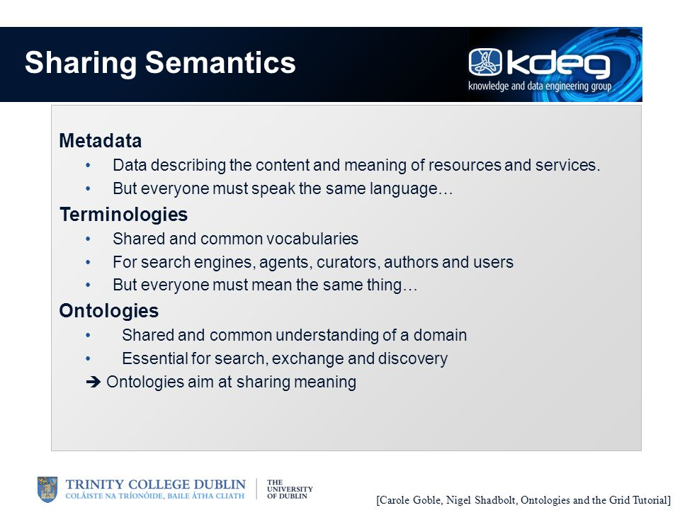 Metadata Data describing the content and meaning of resources and services.