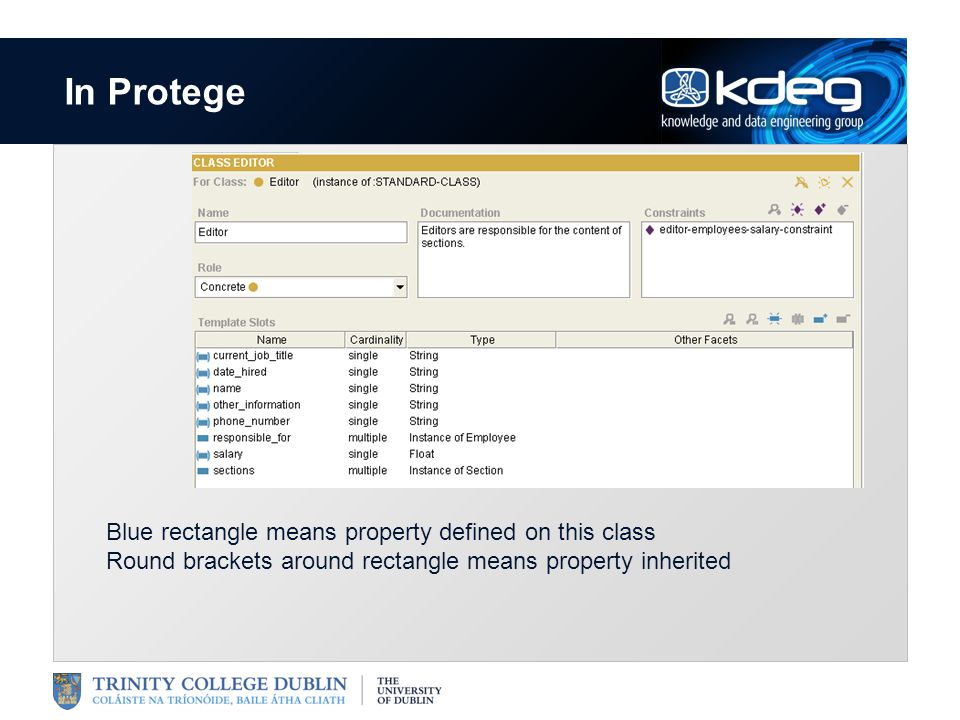 In Protege Blue rectangle means property defined on this class Round brackets around rectangle means property inherited